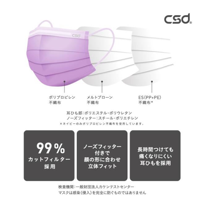 CSD カラーマスク